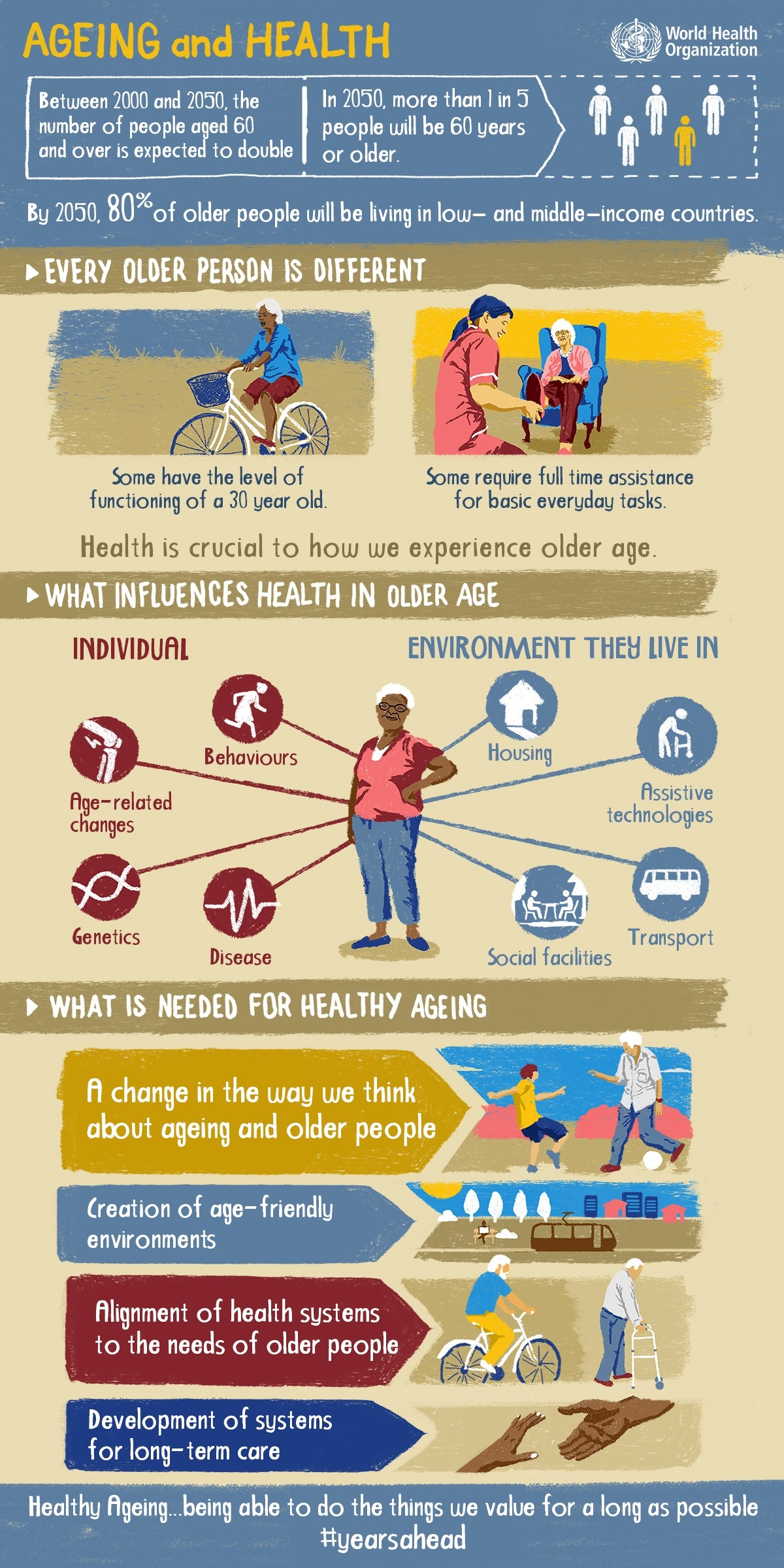 ageing-and-health